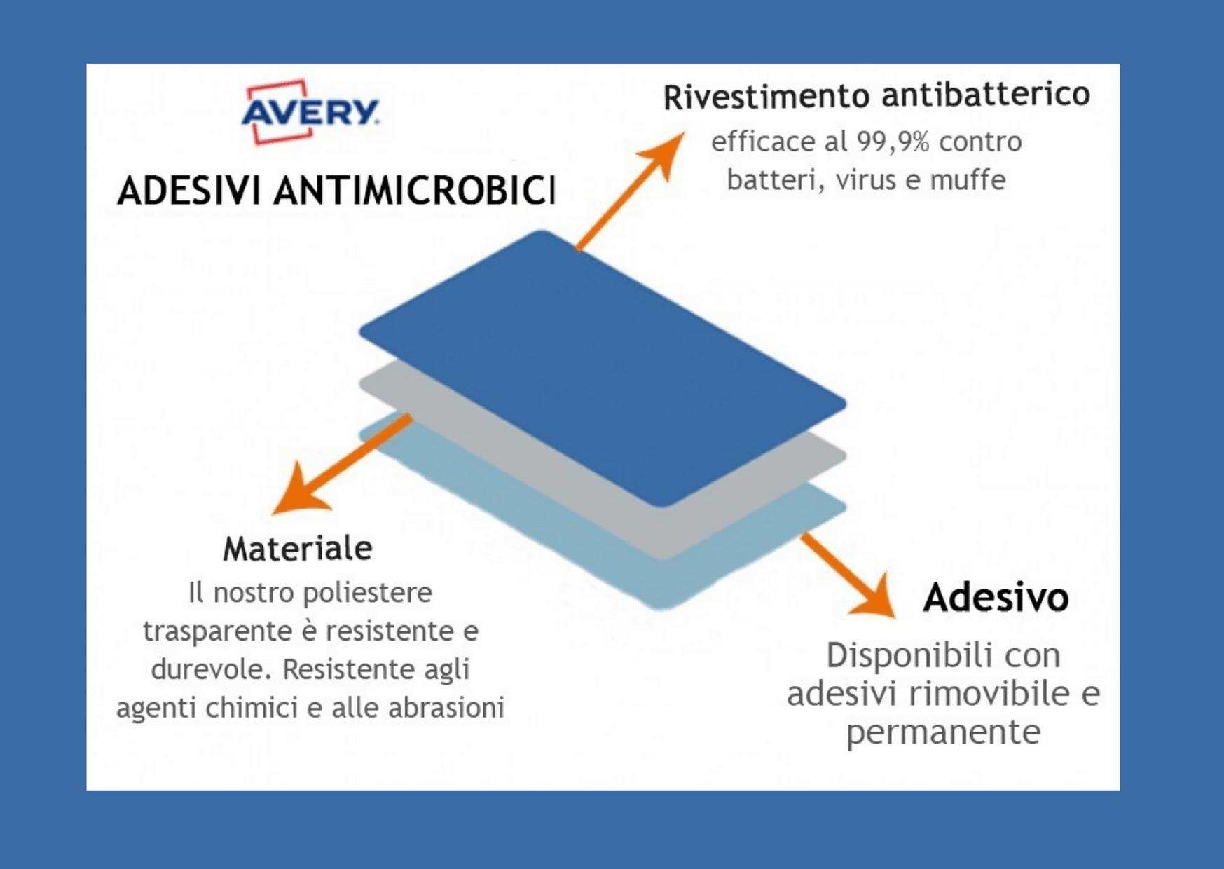 Adesivi antimicotici